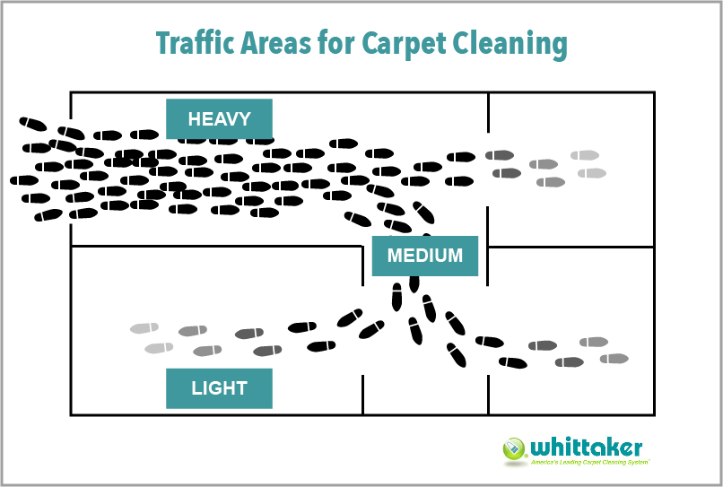 encapsulation cleaning frequency for carpets