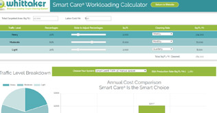 Workload Calculators