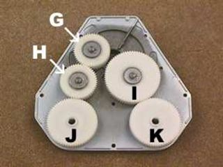 Picture of GEAR K 66L