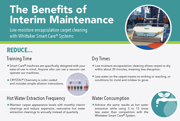 Infographic: Benefits of Interim Maintenance